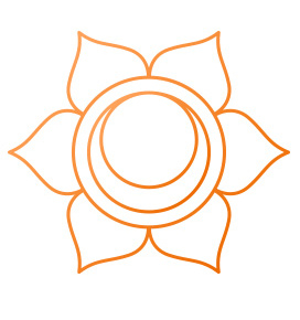 Symbol des Sakralchakras