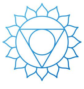 Symbol des Kehlchakras