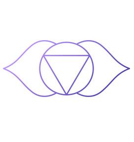 Symbol des Stirnchakras